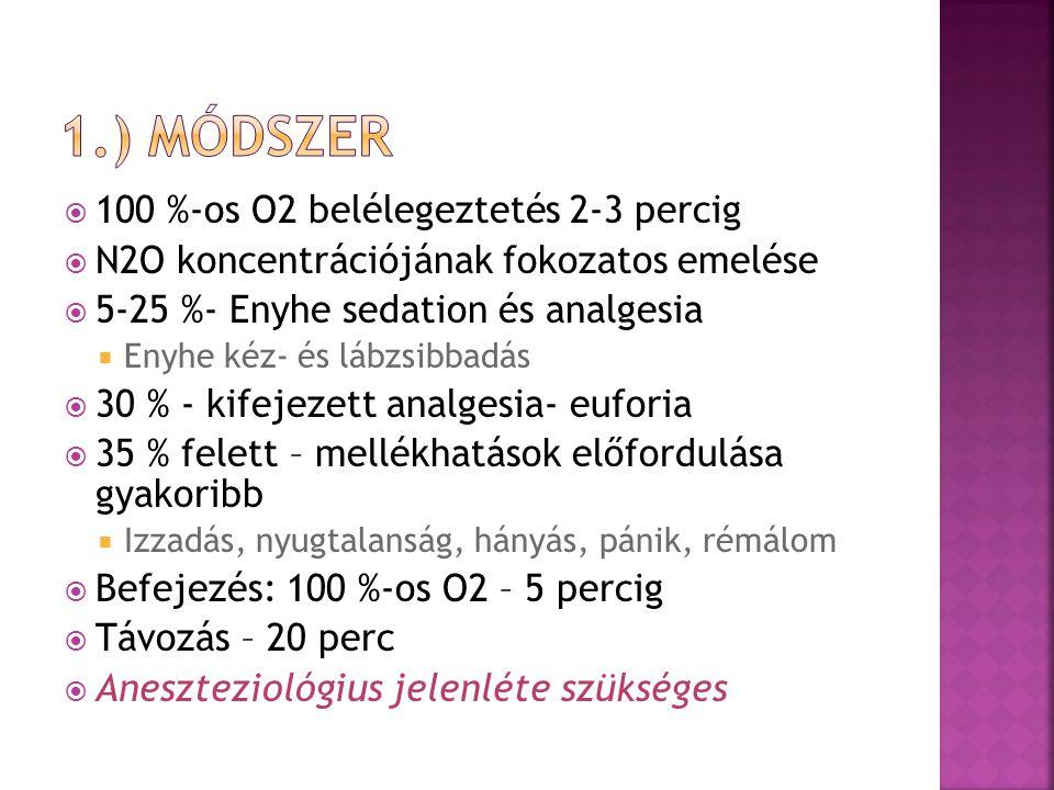  100 %-os O2 belélegeztetés 2-3 percig  N2O koncentrációjának fokozatos emelése  5-25 %- Enyhe sedation és analgesia  Enyhe kéz- és lábzsibbadás 