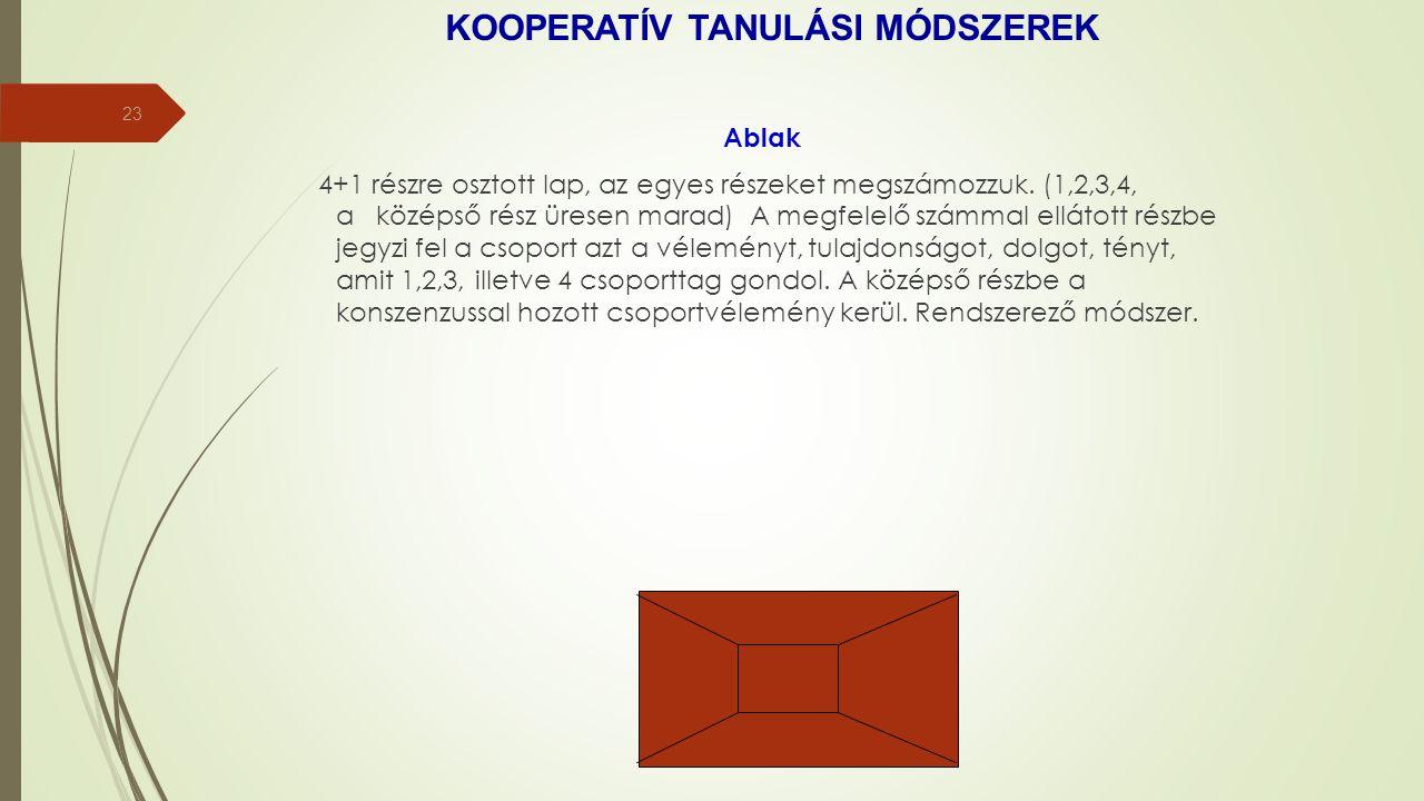 Ablak 4+1 részre osztott lap, az egyes részeket megszámozzuk. (1,2,3,4, a középső rész üresen marad) A megfelelő számmal ellátott részbe jegyzi fel a