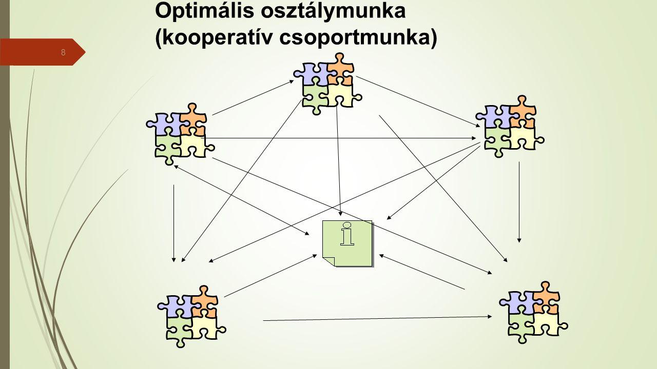 8 Optimális osztálymunka (kooperatív csoportmunka)
