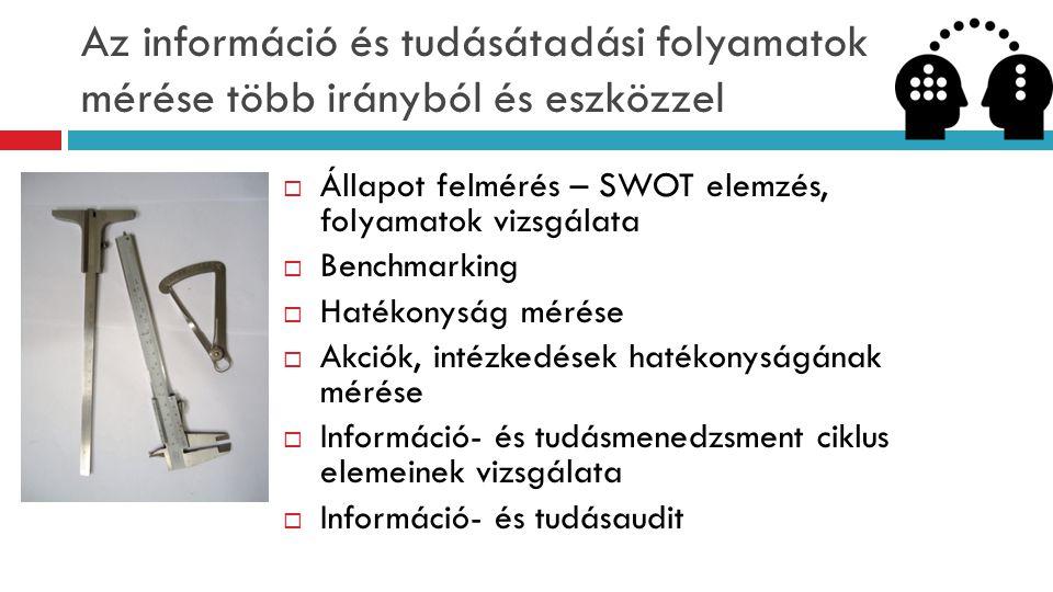 Az információ és tudásátadási folyamatok mérése több irányból és eszközzel  Állapot felmérés – SWOT elemzés, folyamatok vizsgálata  Benchmarking  H