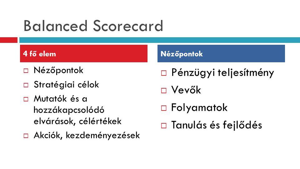 Balanced Scorecard  Nézőpontok  Stratégiai célok  Mutatók és a hozzákapcsolódó elvárások, célértékek  Akciók, kezdeményezések  Pénzügyi teljesítm