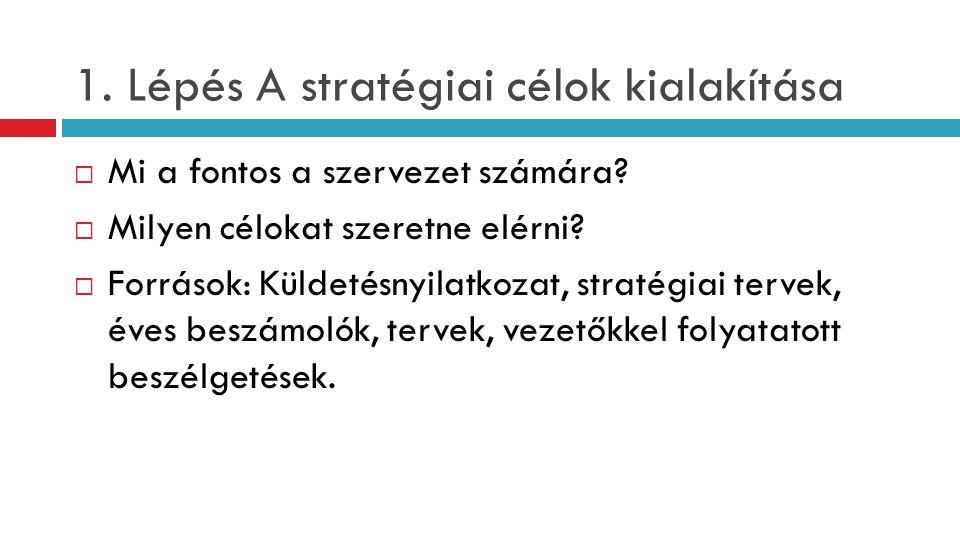 1. Lépés A stratégiai célok kialakítása  Mi a fontos a szervezet számára?  Milyen célokat szeretne elérni?  Források: Küldetésnyilatkozat, stratégi