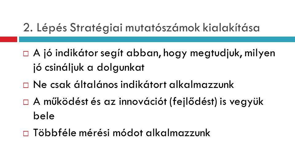 2. Lépés Stratégiai mutatószámok kialakítása  A jó indikátor segít abban, hogy megtudjuk, milyen jó csináljuk a dolgunkat  Ne csak általános indikát