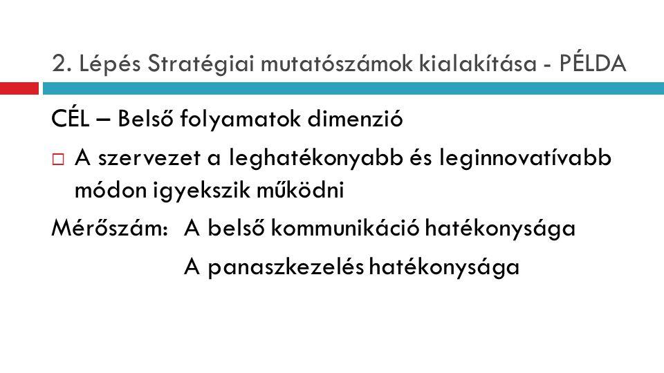 2. Lépés Stratégiai mutatószámok kialakítása - PÉLDA CÉL – Belső folyamatok dimenzió  A szervezet a leghatékonyabb és leginnovatívabb módon igyekszik