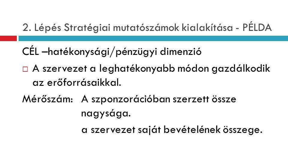 2. Lépés Stratégiai mutatószámok kialakítása - PÉLDA CÉL –hatékonysági/pénzügyi dimenzió  A szervezet a leghatékonyabb módon gazdálkodik az erőforrás