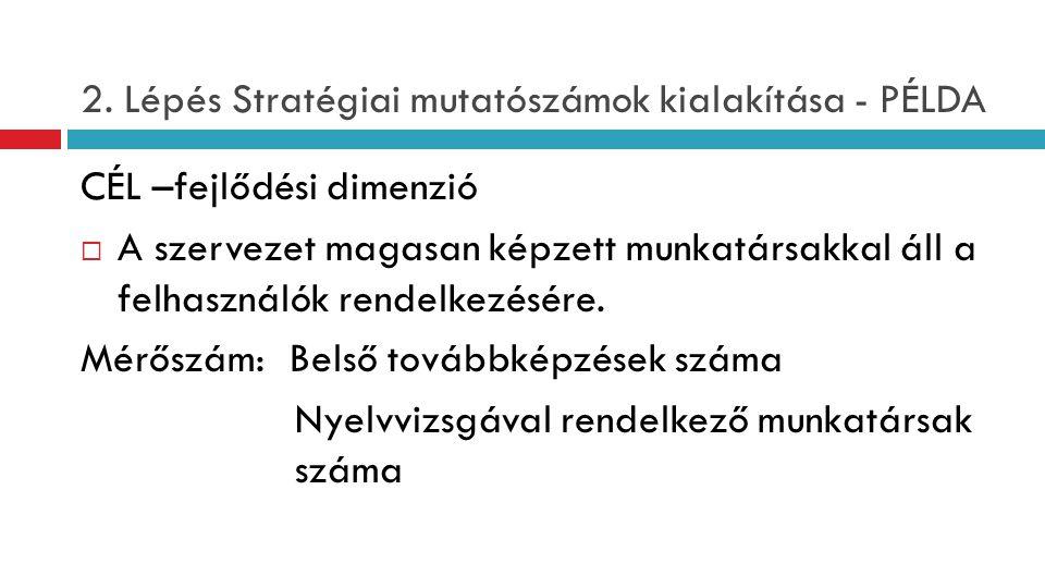 2. Lépés Stratégiai mutatószámok kialakítása - PÉLDA CÉL –fejlődési dimenzió  A szervezet magasan képzett munkatársakkal áll a felhasználók rendelkez