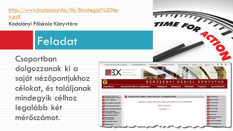 Csoportban dolgozzanak ki a saját nézőpontjukhoz célokat, és találjanak mindegyik célhoz legalább két mérőszámot. Feladat http://www.kodolanyi.hu/lib/