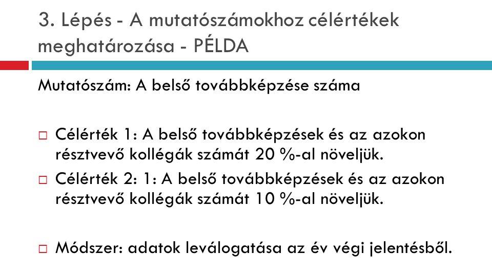 3. Lépés - A mutatószámokhoz célértékek meghatározása - PÉLDA Mutatószám: A belső továbbképzése száma  Célérték 1: A belső továbbképzések és az azoko