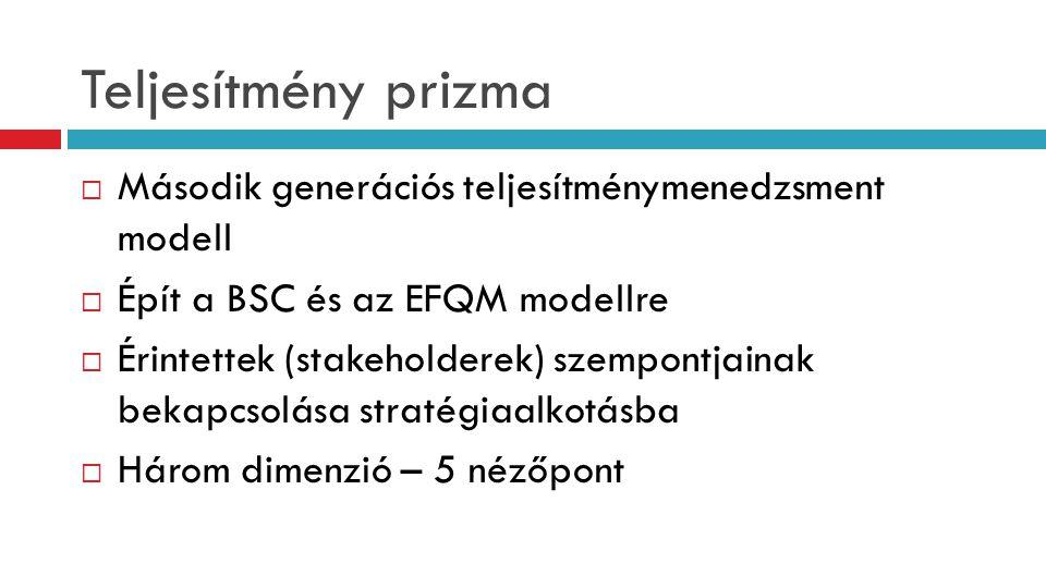  Második generációs teljesítménymenedzsment modell  Épít a BSC és az EFQM modellre  Érintettek (stakeholderek) szempontjainak bekapcsolása stratégi