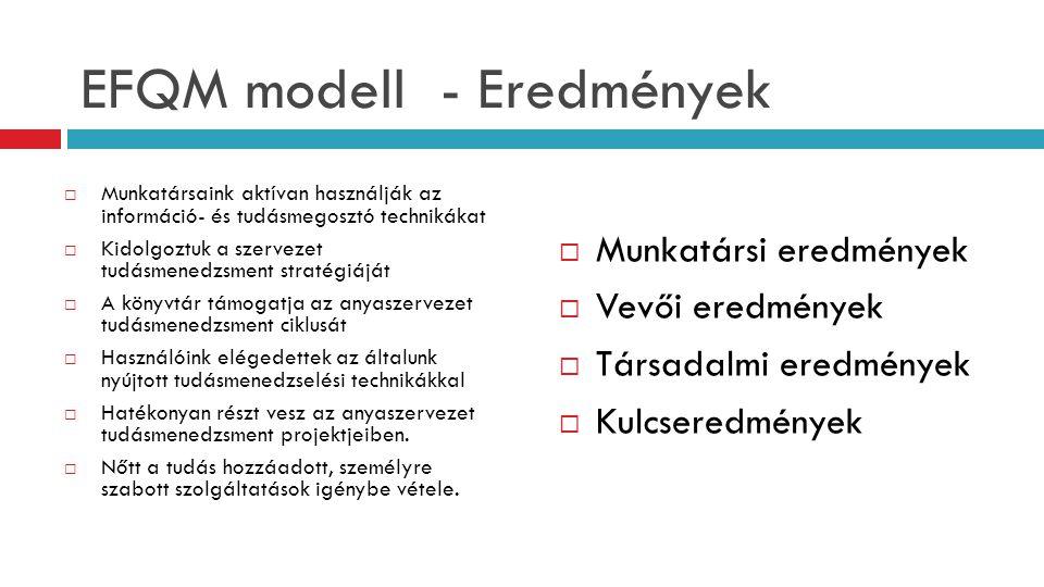 EFQM modell - Eredmények  Munkatársaink aktívan használják az információ- és tudásmegosztó technikákat  Kidolgoztuk a szervezet tudásmenedzsment str