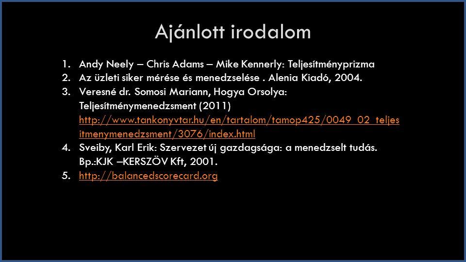 Ajánlott irodalom 1.Andy Neely – Chris Adams – Mike Kennerly: Teljesítményprizma 2.Az üzleti siker mérése és menedzselése. Alenia Kiadó, 2004. 3.Veres