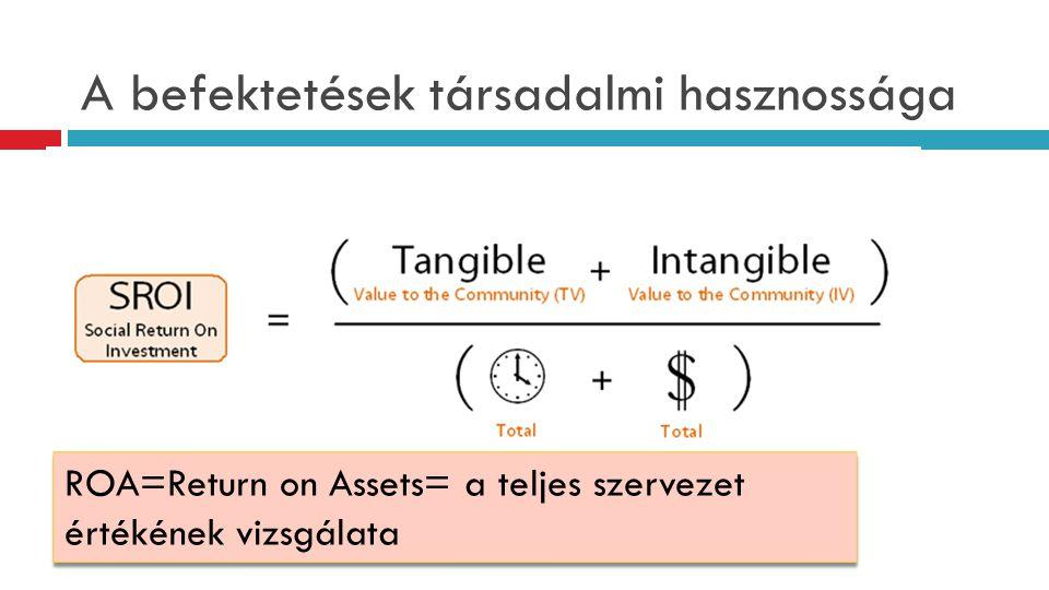 A befektetések társadalmi hasznossága ROA=Return on Assets= a teljes szervezet értékének vizsgálata