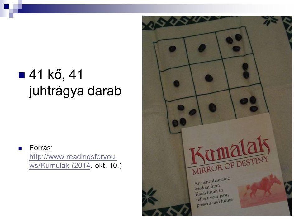 41 kő, 41 juhtrágya darab Forrás: http://www.readingsforyou. ws/Kumulak (2014. okt. 10.) http://www.readingsforyou. ws/Kumulak (2014