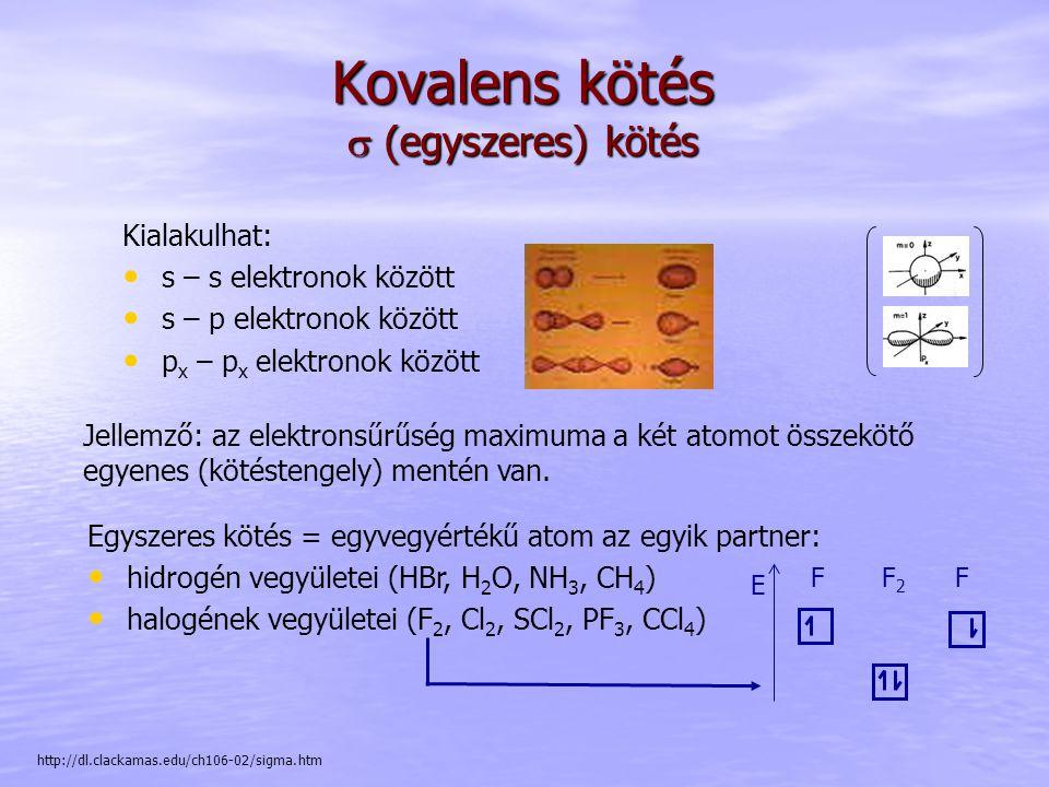 Kovalens kötés  (egyszeres) kötés Jellemző: az elektronsűrűség maximuma a két atomot összekötő egyenes (kötéstengely) mentén van. Kialakulhat: s – s