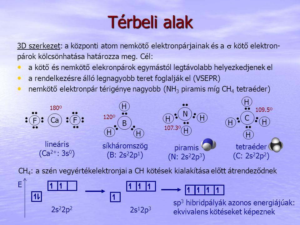 Térbeli alak lineáris (Ca 2+ : 3s 0 ) 3D szerkezet: a központi atom nemkötő elektronpárjainak és a  kötő elektron- párok kölcsönhatása határozza meg.