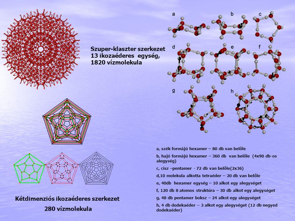 Szuper-klaszter szerkezet 13 ikozaéderes egység, 1820 vízmolekula Kétdimenziós ikozaéderes szerkezet 280 vízmolekula a, szék formájú hexamer – 80 db v