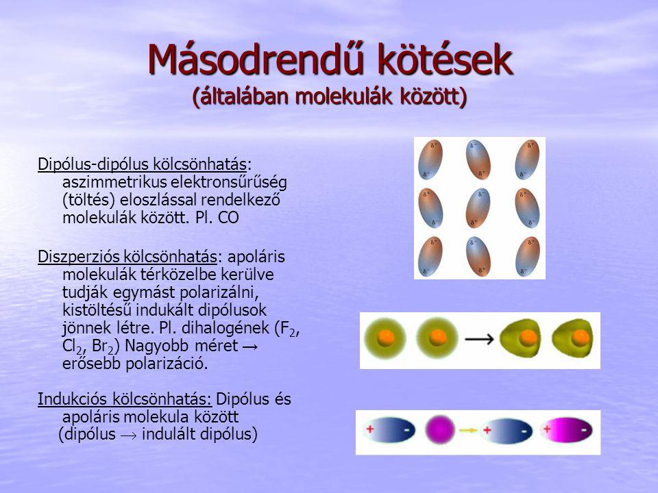 Másodrendű kötések (általában molekulák között) Dipólus-dipólus kölcsönhatás: aszimmetrikus elektronsűrűség (töltés) eloszlással rendelkező molekulák