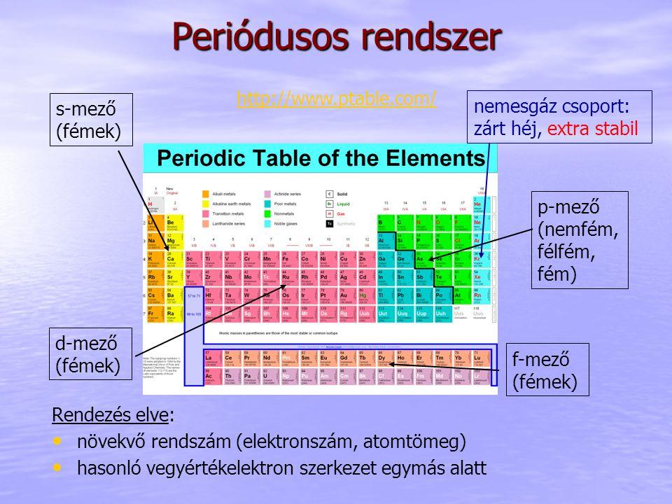 f-mező (fémek) http://www.ptable.com/ d-mező (fémek) p-mező (nemfém, félfém, fém) s-mező (fémek) nemesgáz csoport: zárt héj, extra stabil Rendezés elv