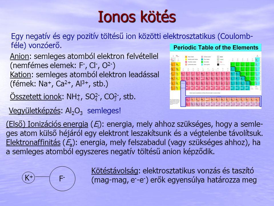 Ionos kötés Egy negatív és egy pozitív töltésű ion közötti elektrosztatikus (Coulomb- féle) vonzóerő. Anion: semleges atomból elektron felvétellel (ne