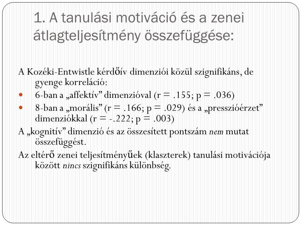 1. A tanulási motiváció és a zenei átlagteljesítmény összefüggése: A Kozéki-Entwistle kérd ő ív dimenziói közül szignifikáns, de gyenge korreláció: 6-