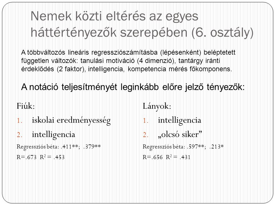 Nemek közti eltérés az egyes háttértényezők szerepében (6. osztály) Fiúk: 1. iskolai eredményesség 2. intelligencia Regressziós béta:.411**;.379** R=.