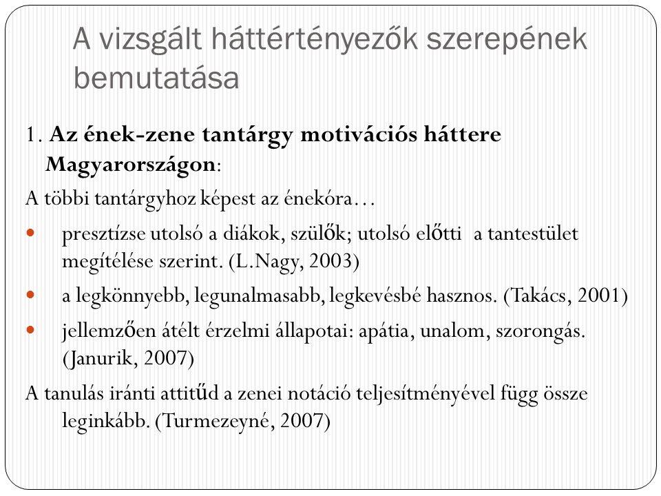 A vizsgált háttértényezők szerepének bemutatása 1. Az ének-zene tantárgy motivációs háttere Magyarországon: A többi tantárgyhoz képest az énekóra… pre