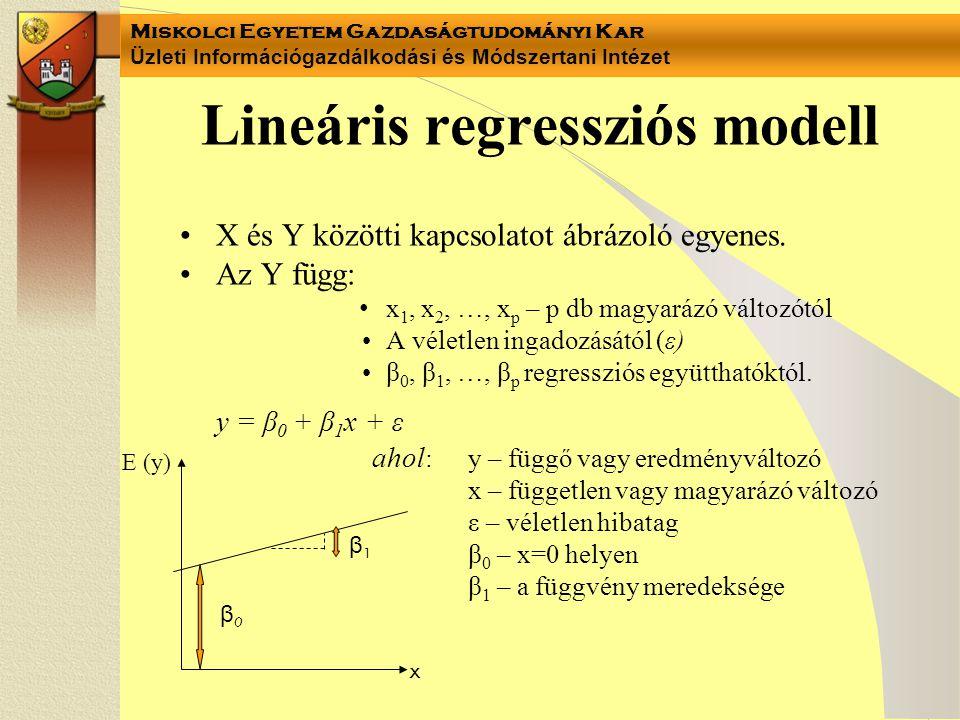 Miskolci Egyetem Gazdaságtudományi Kar Üzleti Információgazdálkodási és Módszertani Intézet Lineáris regressziós modell X és Y közötti kapcsolatot ábr
