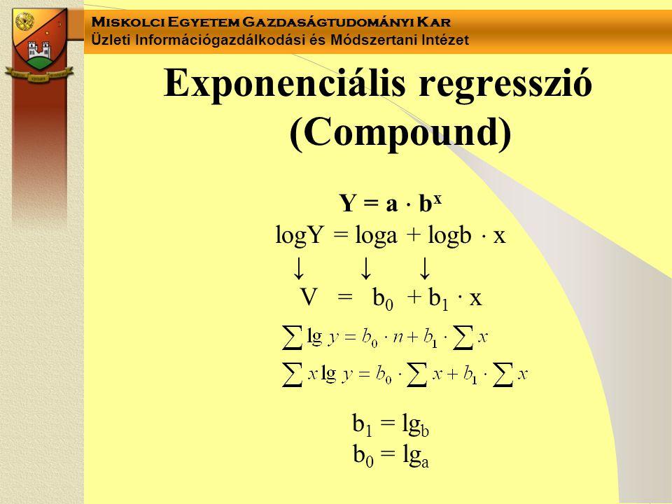 Miskolci Egyetem Gazdaságtudományi Kar Üzleti Információgazdálkodási és Módszertani Intézet Exponenciális regresszió (Compound) Y = a  b x logY = log