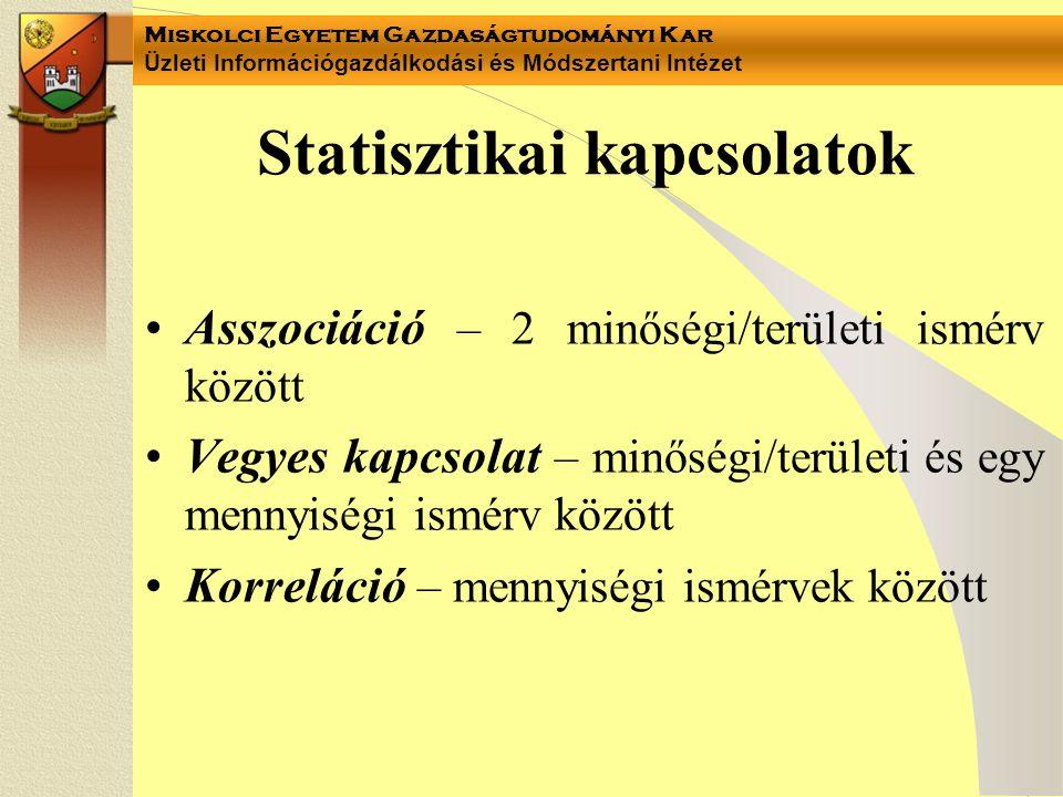 Miskolci Egyetem Gazdaságtudományi Kar Üzleti Információgazdálkodási és Módszertani Intézet Statisztikai kapcsolatok Asszociáció – 2 minőségi/területi