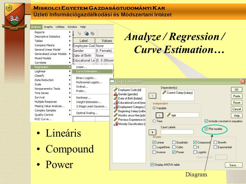 Miskolci Egyetem Gazdaságtudományi Kar Üzleti Információgazdálkodási és Módszertani Intézet Lineáris Compound Power Analyze / Regression / Curve Estim