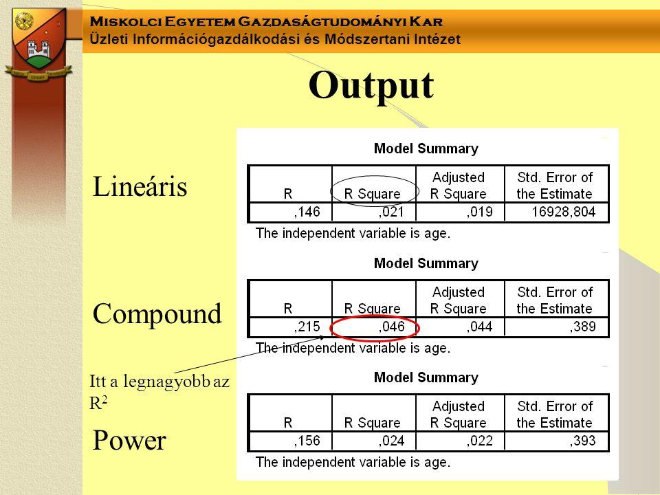Miskolci Egyetem Gazdaságtudományi Kar Üzleti Információgazdálkodási és Módszertani Intézet Output Lineáris Compound Power Itt a legnagyobb az R 2