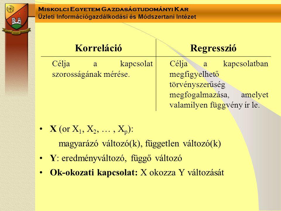 Miskolci Egyetem Gazdaságtudományi Kar Üzleti Információgazdálkodási és Módszertani Intézet X (or X 1, X 2, …, X p ): magyarázó változó(k), független