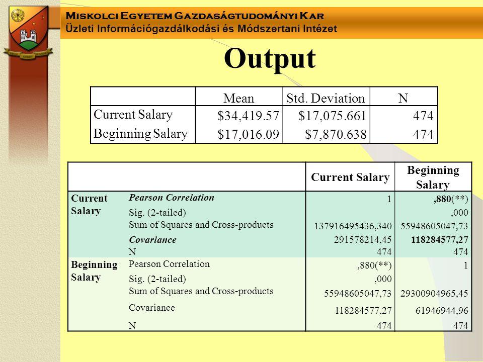 Miskolci Egyetem Gazdaságtudományi Kar Üzleti Információgazdálkodási és Módszertani Intézet Output MeanStd. DeviationN Current Salary $34,419.57$17,07