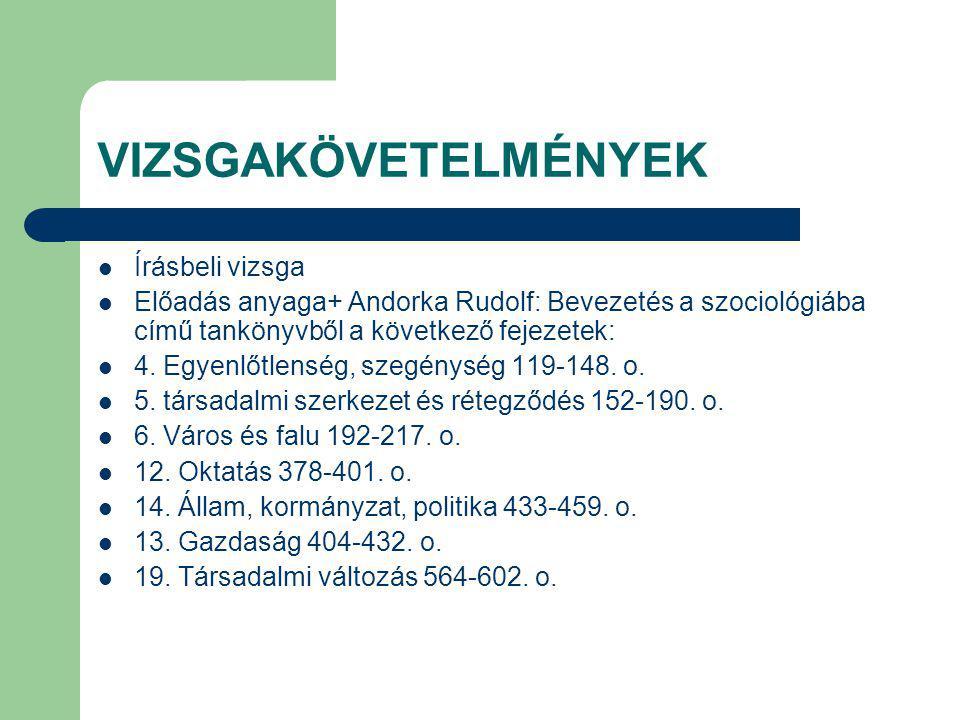 VIZSGAKÖVETELMÉNYEK Írásbeli vizsga Előadás anyaga+ Andorka Rudolf: Bevezetés a szociológiába című tankönyvből a következő fejezetek: 4.