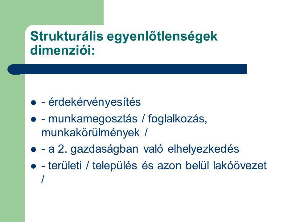 Strukturális egyenlőtlenségek dimenziói: - érdekérvényesítés - munkamegosztás / foglalkozás, munkakörülmények / - a 2.