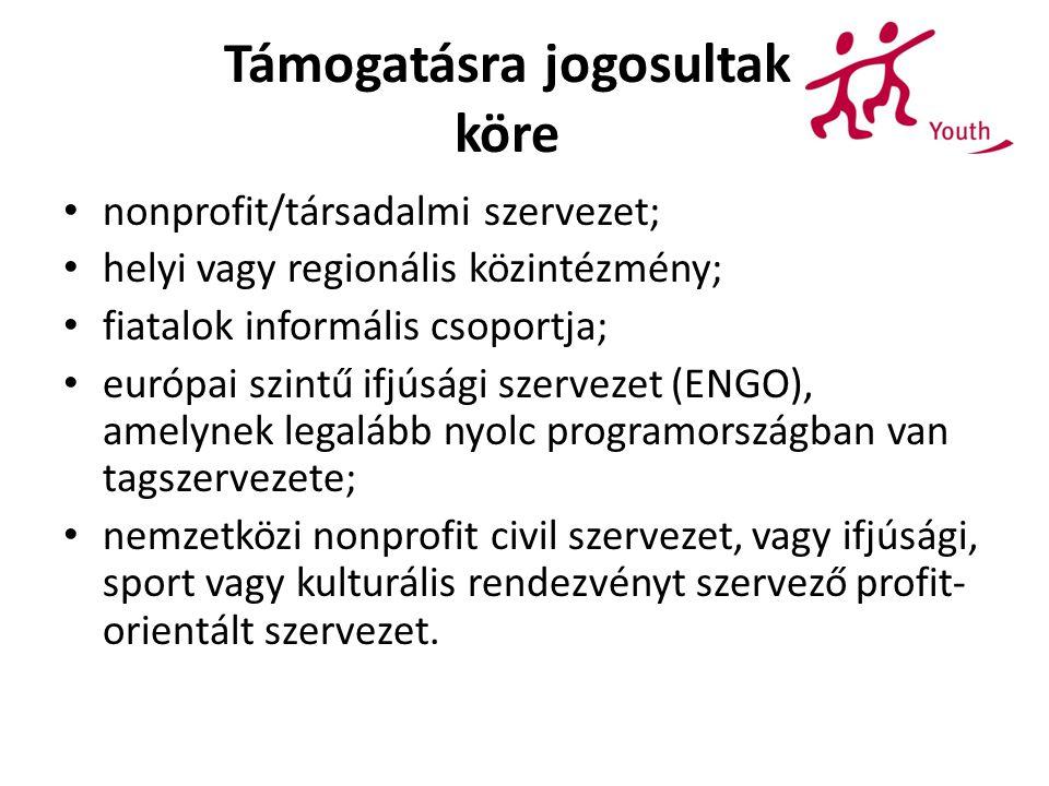 Támogatásra jogosultak köre nonprofit/társadalmi szervezet; helyi vagy regionális közintézmény; fiatalok informális csoportja; európai szintű ifjúsági
