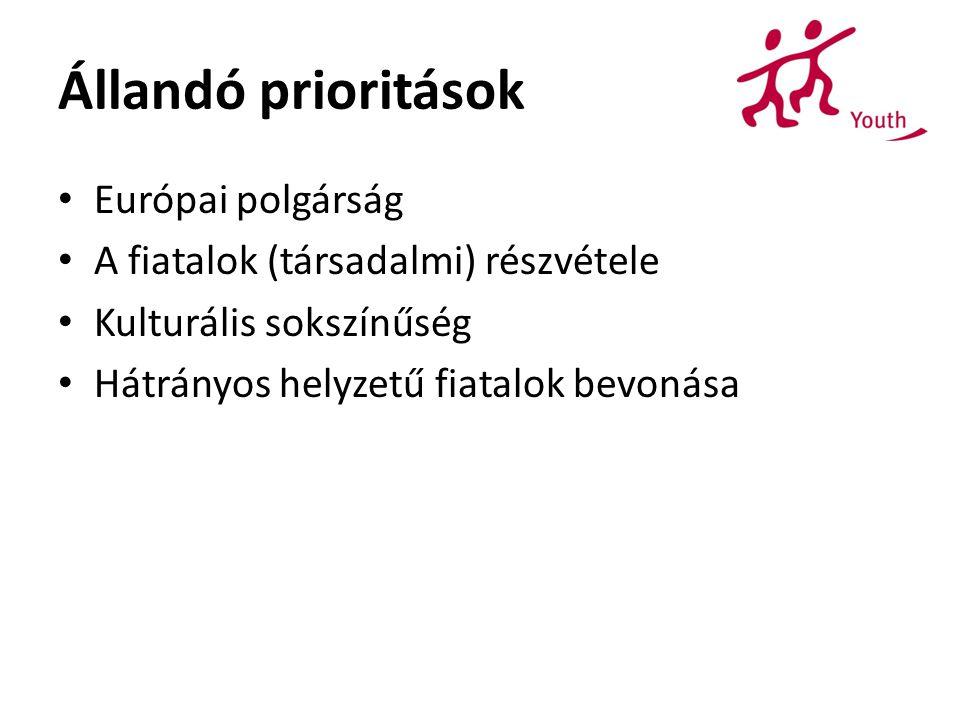Állandó prioritások Európai polgárság A fiatalok (társadalmi) részvétele Kulturális sokszínűség Hátrányos helyzetű fiatalok bevonása