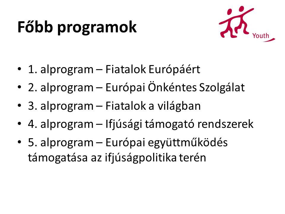 Főbb programok 1. alprogram – Fiatalok Európáért 2. alprogram – Európai Önkéntes Szolgálat 3. alprogram – Fiatalok a világban 4. alprogram – Ifjúsági