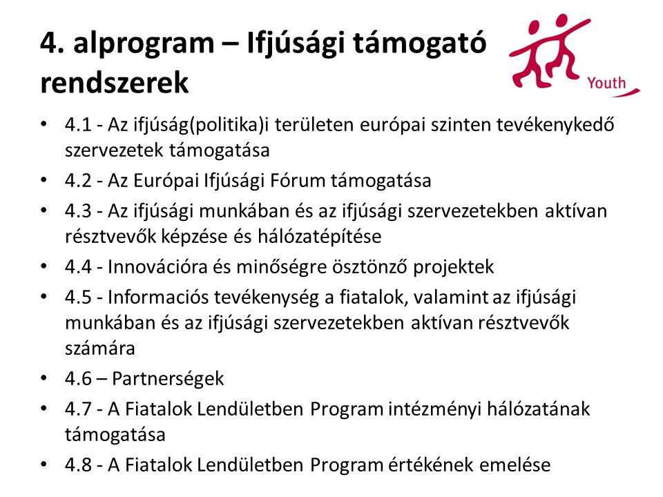 4. alprogram – Ifjúsági támogató rendszerek 4.1 - Az ifjúság(politika)i területen európai szinten tevékenykedő szervezetek támogatása 4.2 - Az Európai
