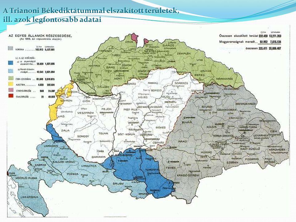 A Trianoni Békediktátummal elszakított területek, ill. azok legfontosabb adatai