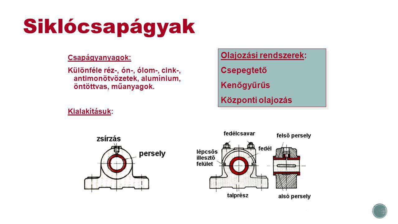 Csapágyanyagok: Különféle réz-, ón-, ólom-, cink-, antimonötvözetek, alumínium, öntöttvas, műanyagok. Kialakításuk: Olajozási rendszerek: Csepegtető K