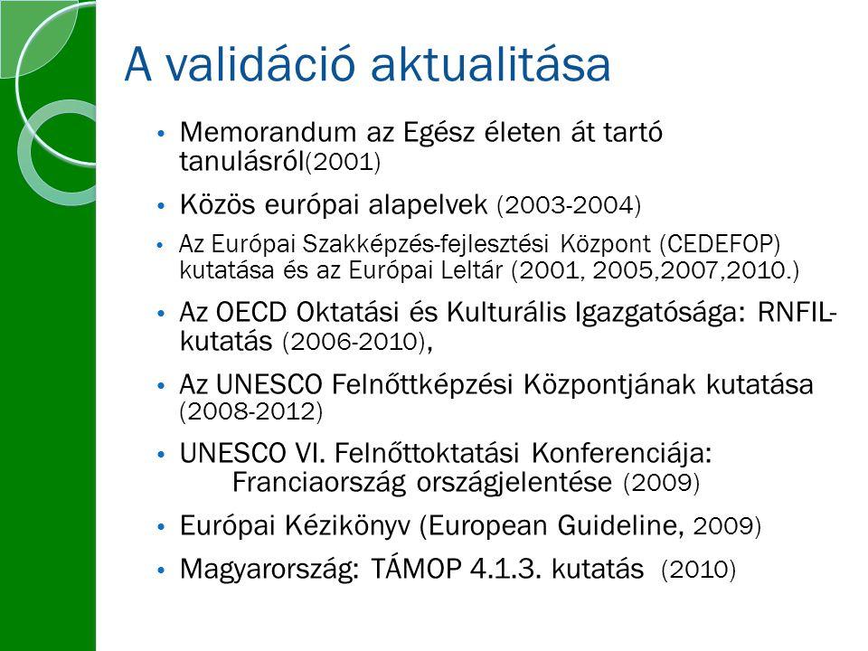 Memorandum az Egész életen át tartó tanulásról (2001) Közös európai alapelvek (2003-2004) Az Európai Szakképzés-fejlesztési Központ (CEDEFOP) kutatása és az Európai Leltár (2001, 2005,2007,2010.) Az OECD Oktatási és Kulturális Igazgatósága: RNFIL- kutatás (2006-2010), Az UNESCO Felnőttképzési Központjának kutatása (2008-2012) UNESCO VI.