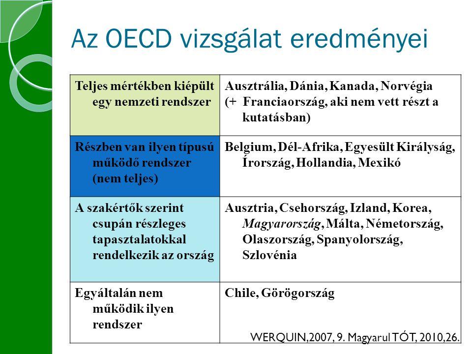 Az OECD vizsgálat eredményei Teljes mértékben kiépült egy nemzeti rendszer Ausztrália, Dánia, Kanada, Norvégia (+ Franciaország, aki nem vett részt a kutatásban) Részben van ilyen típusú működő rendszer (nem teljes) Belgium, Dél-Afrika, Egyesült Királyság, Írország, Hollandia, Mexikó A szakértők szerint csupán részleges tapasztalatokkal rendelkezik az ország Ausztria, Csehország, Izland, Korea, Magyarország, Málta, Németország, Olaszország, Spanyolország, Szlovénia Egyáltalán nem működik ilyen rendszer Chile, Görögország WERQUIN,2007, 9.