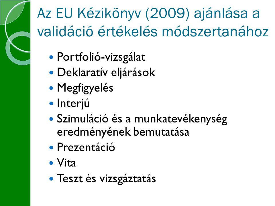 Portfolió-vizsgálat Deklaratív eljárások Megfigyelés Interjú Szimuláció és a munkatevékenység eredményének bemutatása Prezentáció Vita Teszt és vizsgáztatás Az EU Kézikönyv (2009) ajánlása a validáció értékelés módszertanához