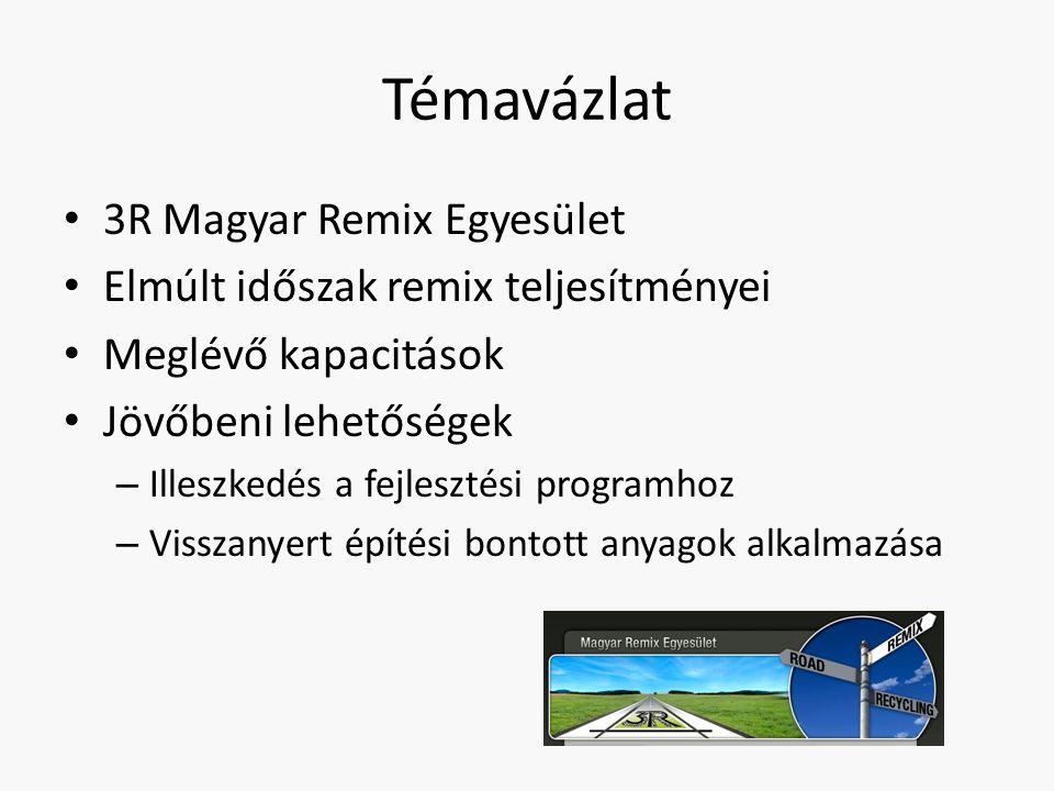 Témavázlat 3R Magyar Remix Egyesület Elmúlt időszak remix teljesítményei Meglévő kapacitások Jövőbeni lehetőségek – Illeszkedés a fejlesztési programhoz – Visszanyert építési bontott anyagok alkalmazása