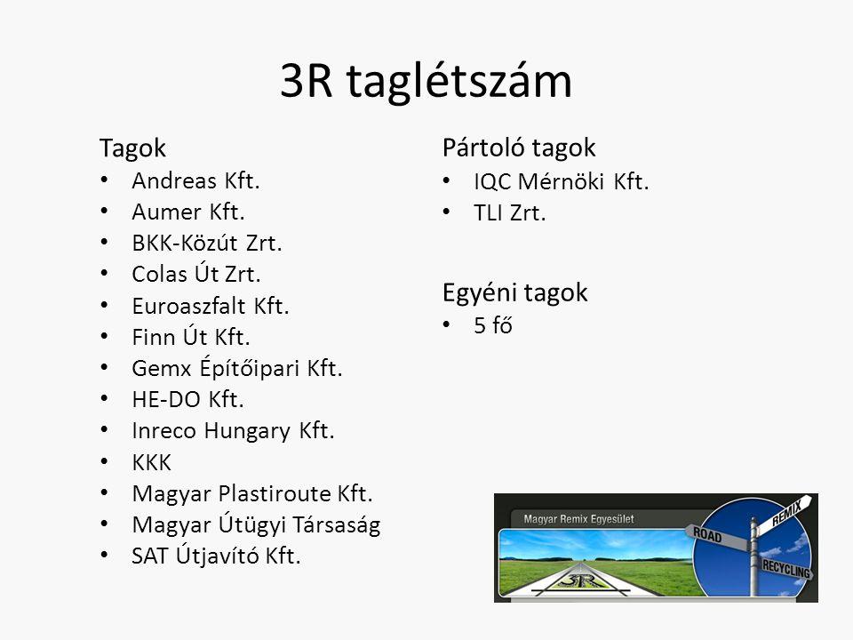 3R taglétszám Tagok Andreas Kft. Aumer Kft. BKK-Közút Zrt. Colas Út Zrt. Euroaszfalt Kft. Finn Út Kft. Gemx Építőipari Kft. HE-DO Kft. Inreco Hungary