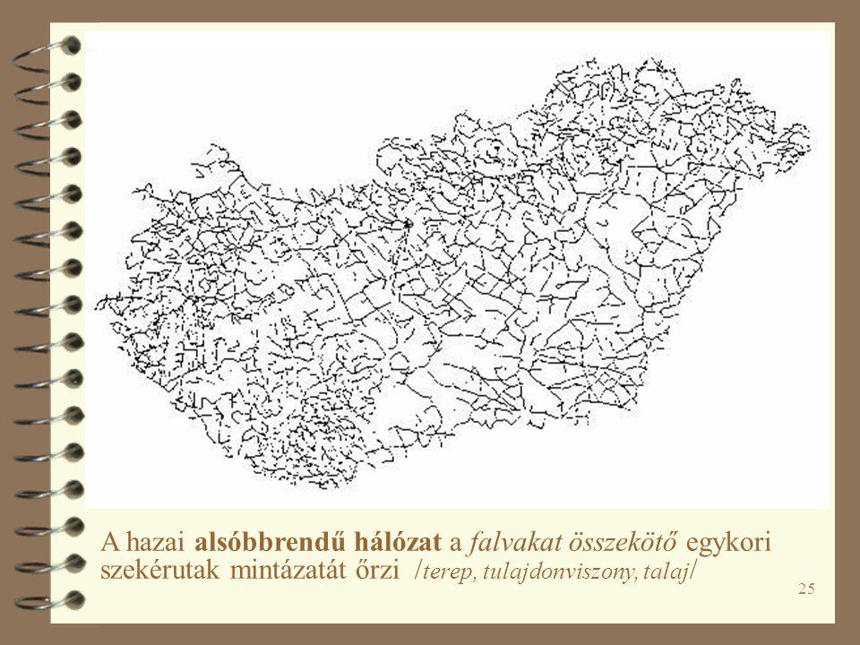 25 A hazai alsóbbrendű hálózat a falvakat összekötő egykori szekérutak mintázatát őrzi / terep, tulajdonviszony, talaj /