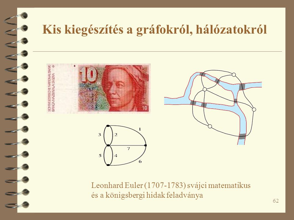 62 Leonhard Euler (1707-1783) svájci matematikus és a königsbergi hidak feladványa Kis kiegészítés a gráfokról, hálózatokról