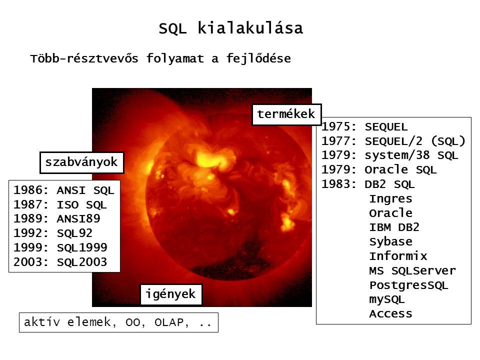 SQL kialakulása 1986: ANSI SQL 1987: ISO SQL 1989: ANSI89 1992: SQL92 1999: SQL1999 2003: SQL2003 1975: SEQUEL 1977: SEQUEL/2 (SQL) 1979: system/38 SQ