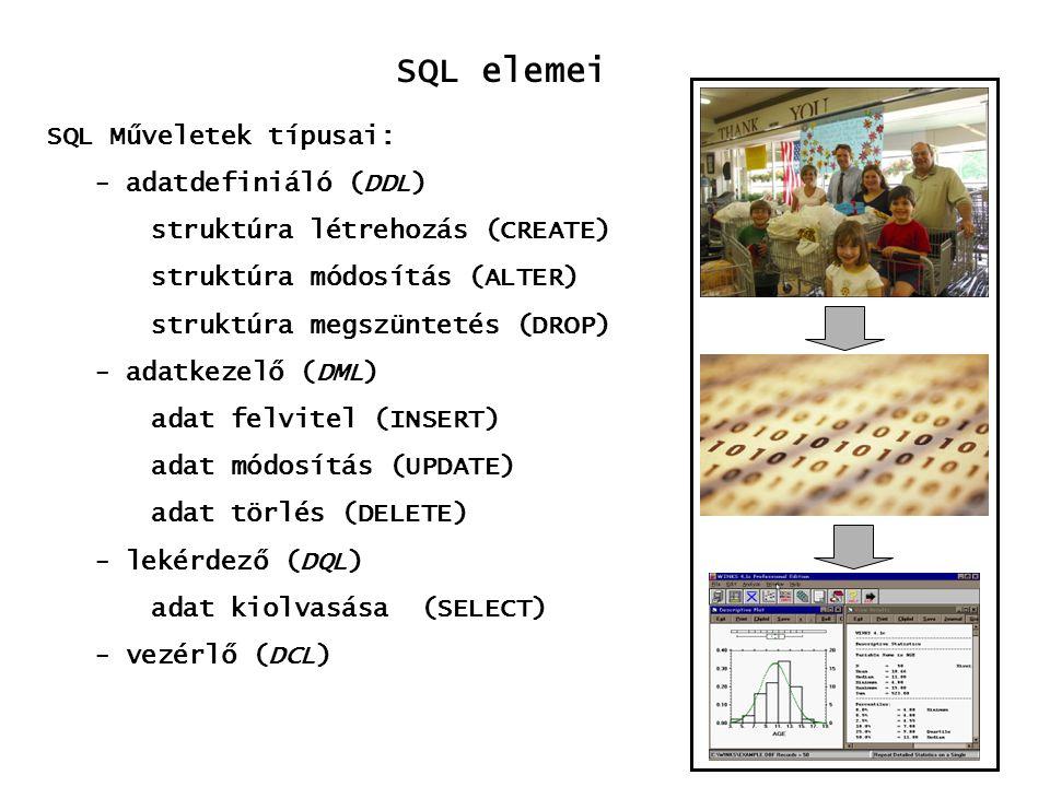 SQL elemei SQL Műveletek típusai: - adatdefiniáló (DDL) struktúra létrehozás (CREATE) struktúra módosítás (ALTER) struktúra megszüntetés (DROP) - adat